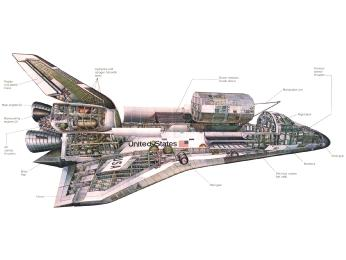 Shuttle Cutaway